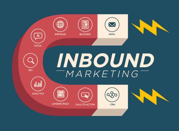 inbound vs outbound sales